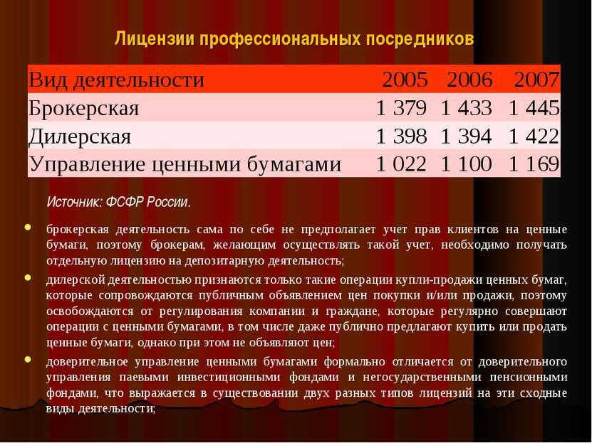 Лицензии профессиональных посредников Источник: ФСФР России. брокерская деяте...