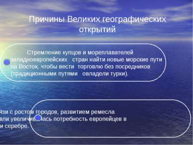 Причины Великих географических открытий Стремление купцов и мореплавателей за...