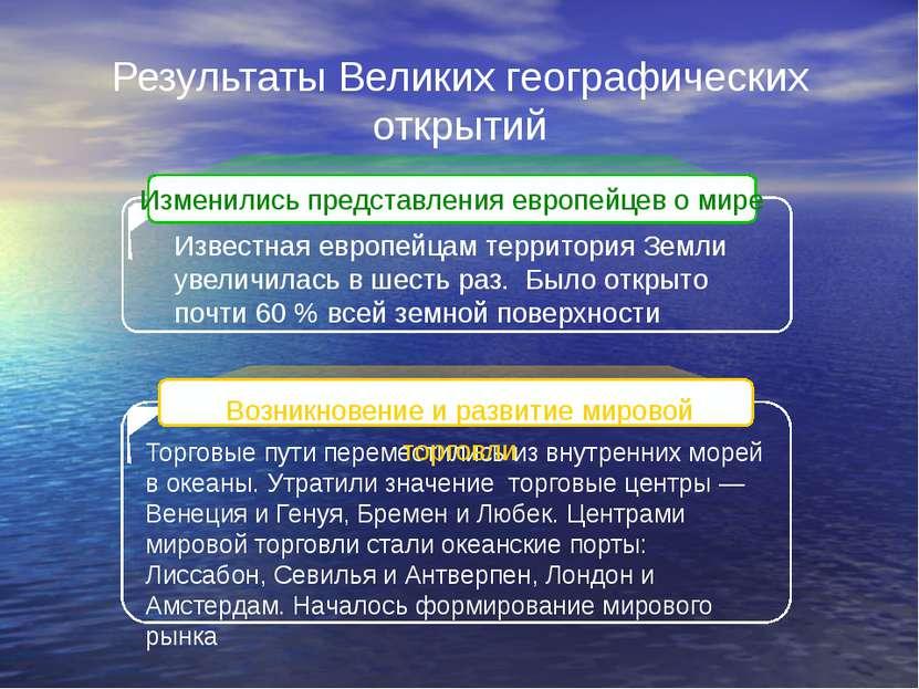 Результаты Великих географических открытий Изменились представления европейце...