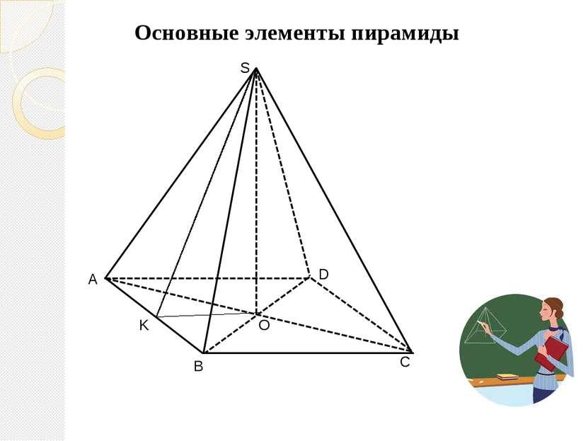 Основные элементы пирамиды А В С D О S K