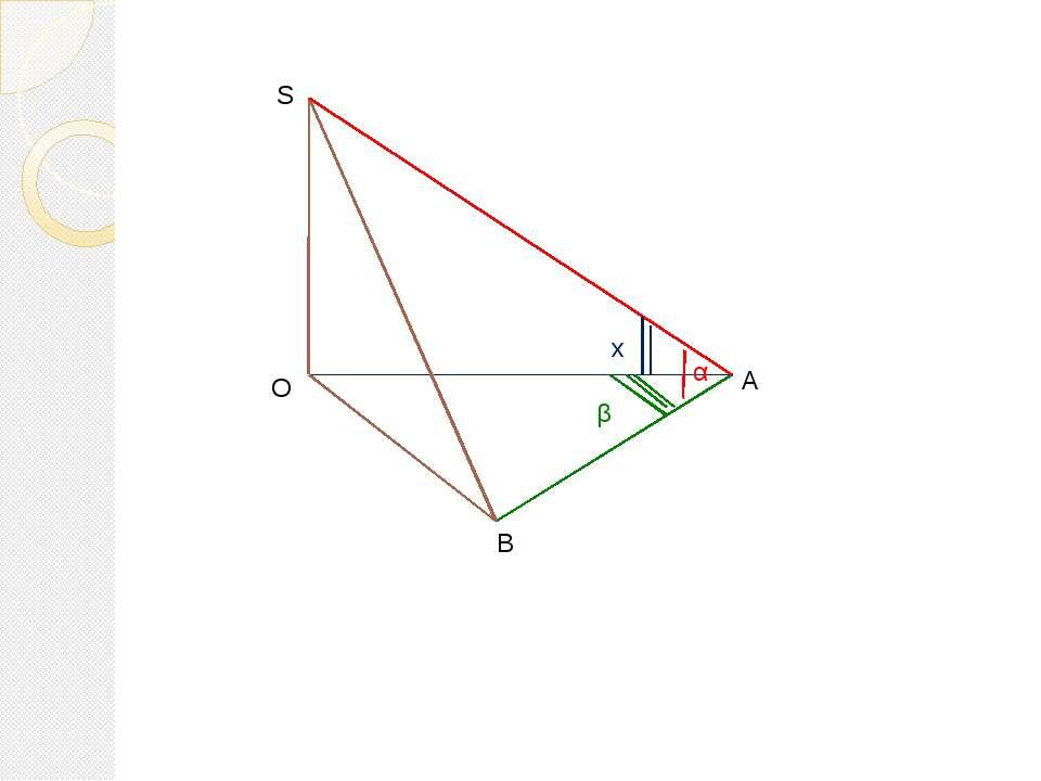 S A B O α β x