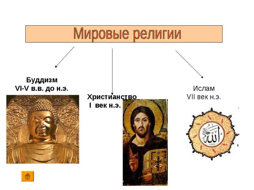 Буддизм VI-V в.в. до н.э. Христианство I век н.э. Ислам VII век н.э.
