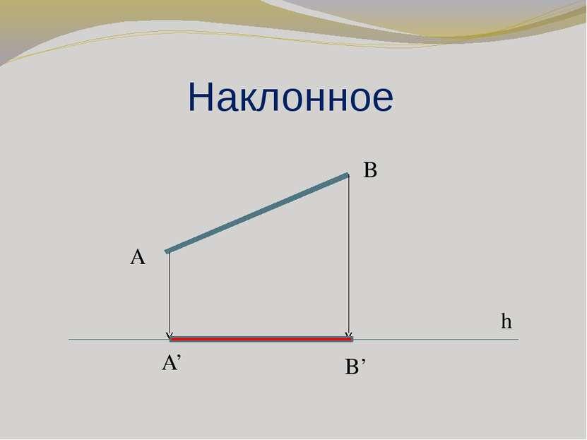 Наклонное h A B A' B'