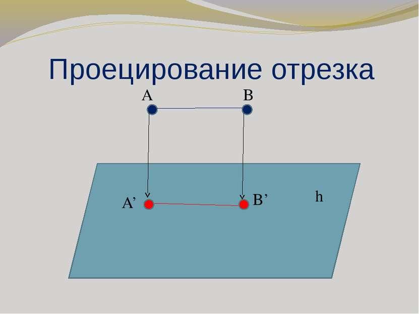 Проецирование отрезка A B A' B' h
