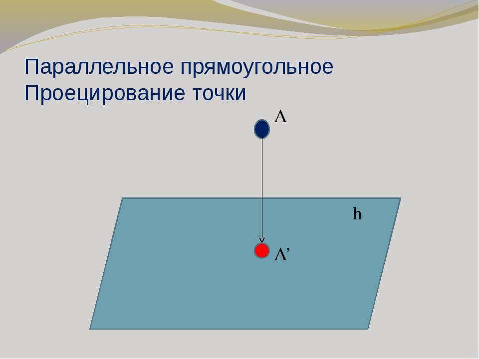 Параллельное прямоугольное Проецирование точки A A' h
