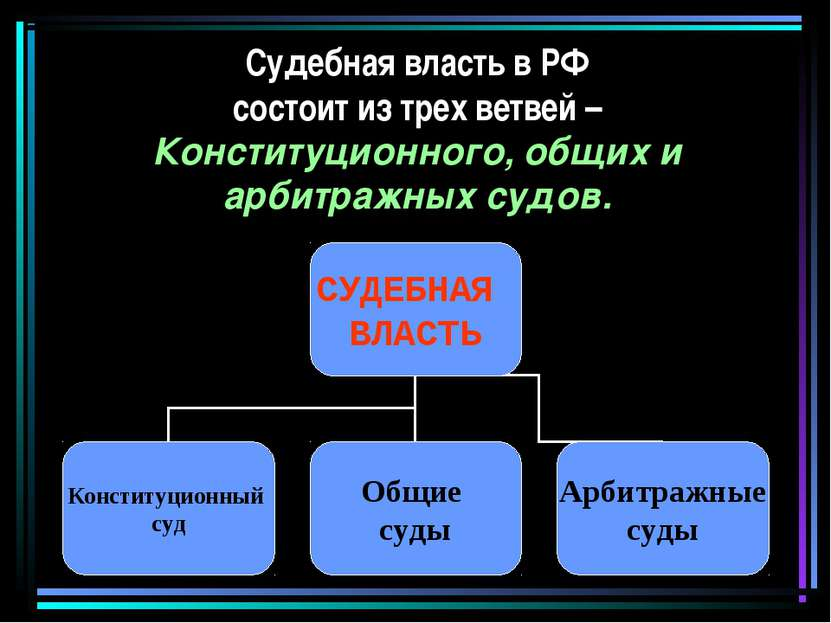 Судебная власть в РФ состоит из трех ветвей – Конституционного, общих и арбит...