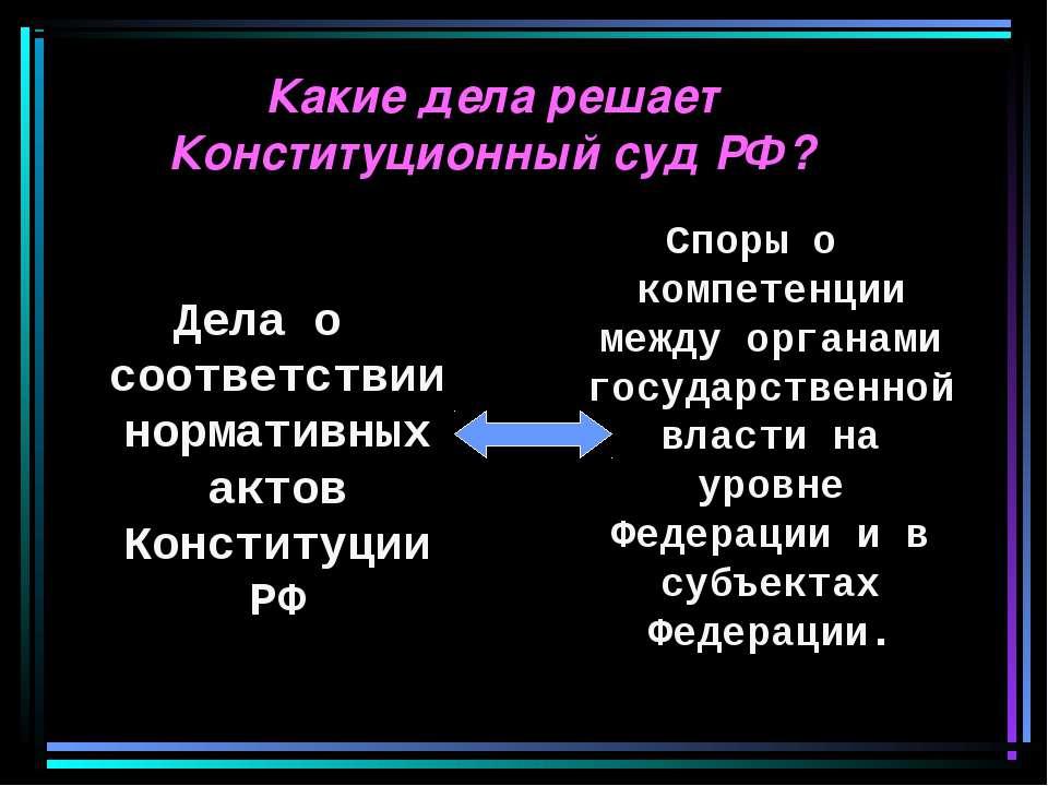 Какие дела решает Конституционный суд РФ? Дела о соответствии нормативных акт...