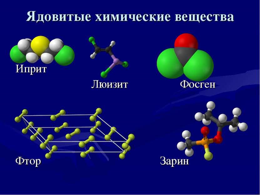 Ядовитые химические вещества Иприт Люизит Фосген Фтор Зарин