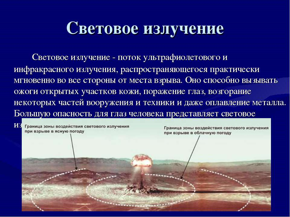 Световое излучение Световое излучение - поток ультрафиолетового и инфракрасно...