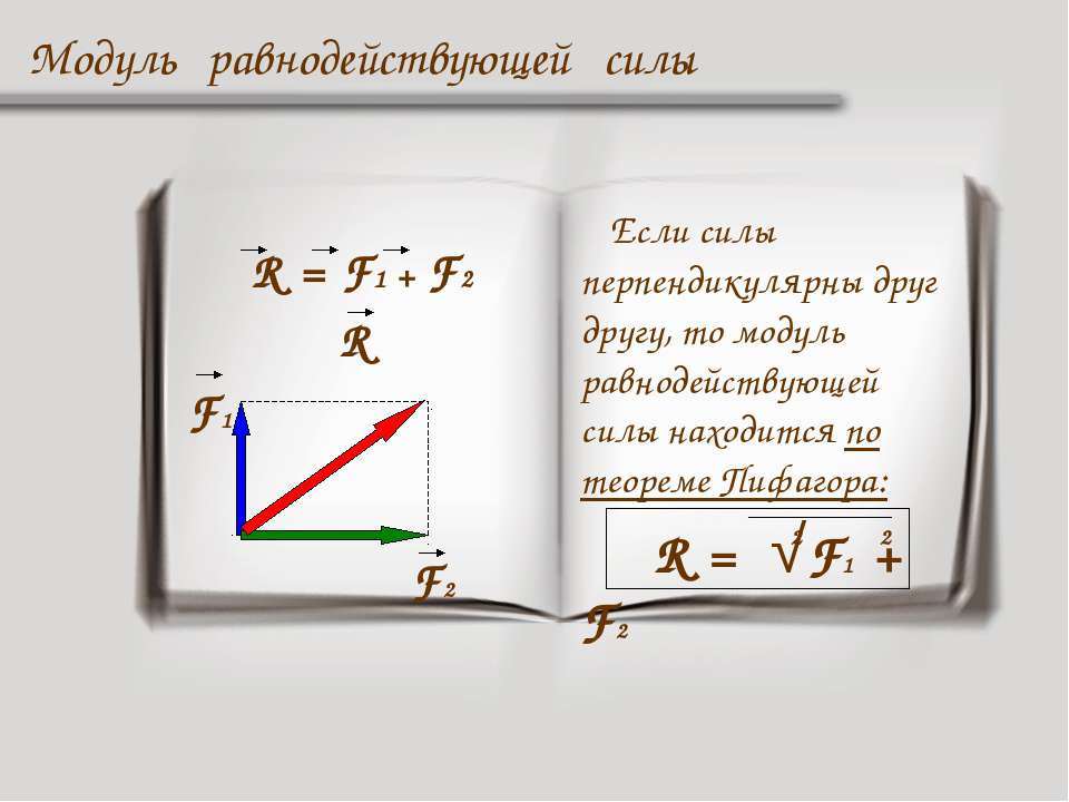 Модуль равнодействующей силы R = F1 + F2 F1 F2 R Если силы перпендикулярны др...
