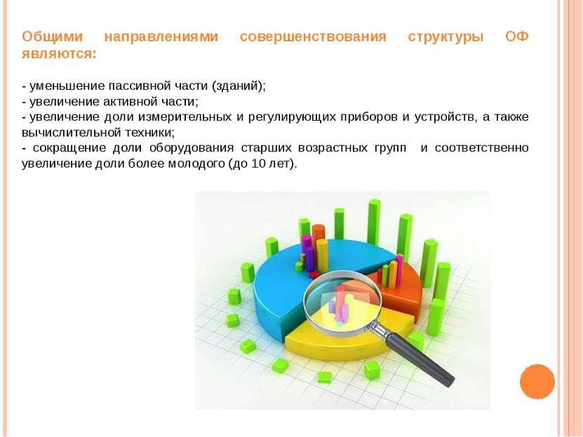Общими направлениями совершенствования структуры ОФ являются: - уменьшение па...