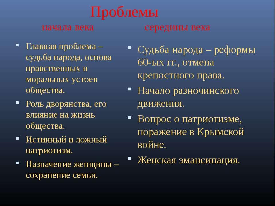 Проблемы начала века середины века Главная проблема – судьба народа, основа н...