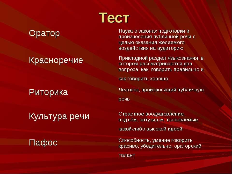 Тест Оратор Наука о законах подготовки и произнесения публичной речи с целью ...