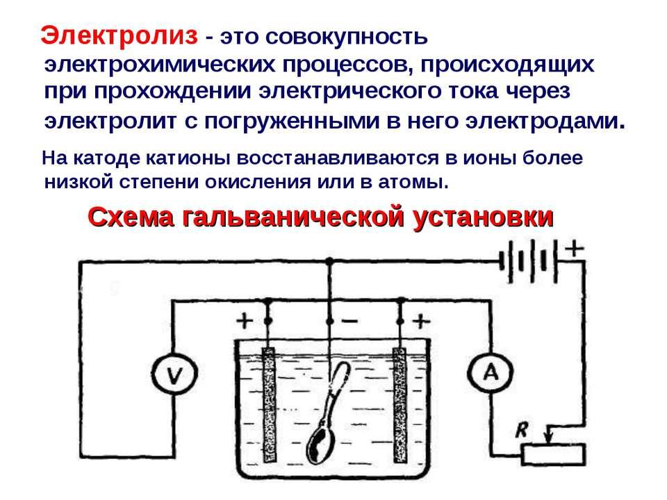 Электролиз - это совокупность электрохимических процессов, происходящих при п...
