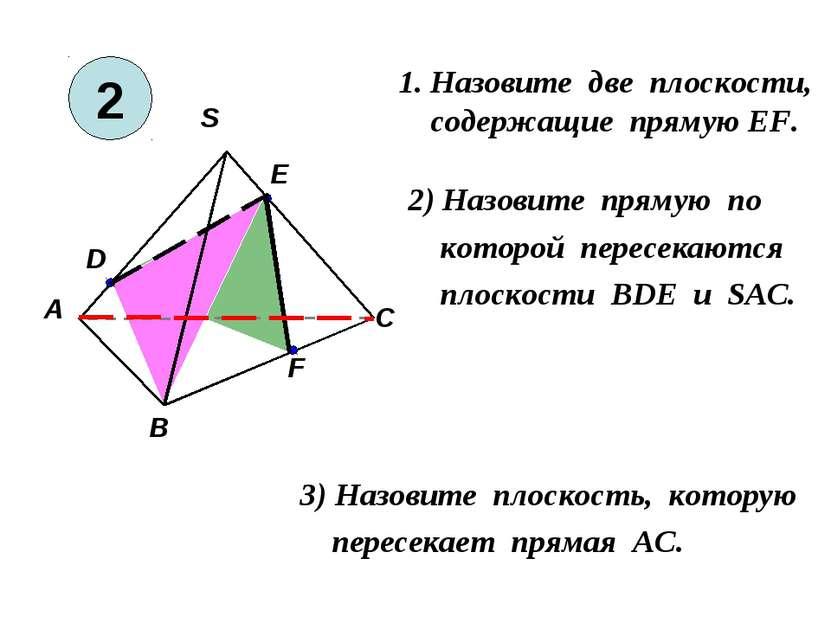 1. Назовите две плоскости, cодержащие прямую EF. 2) Назовите прямую по которо...