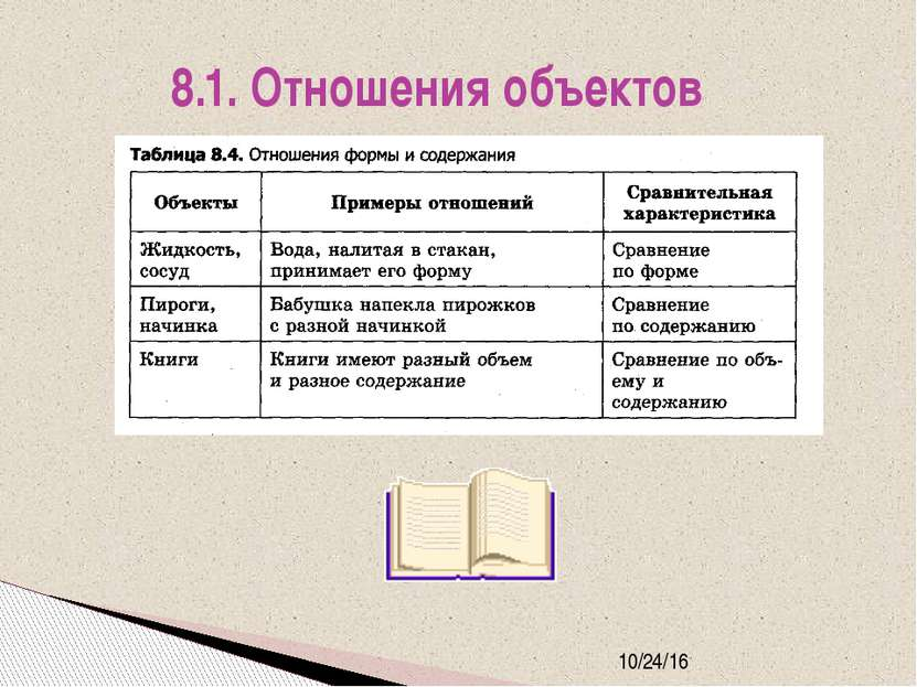 8.1. Отношения объектов