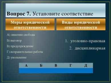 Вопрос 7. Установите соответствие Меры юридической ответственности А) лишение...