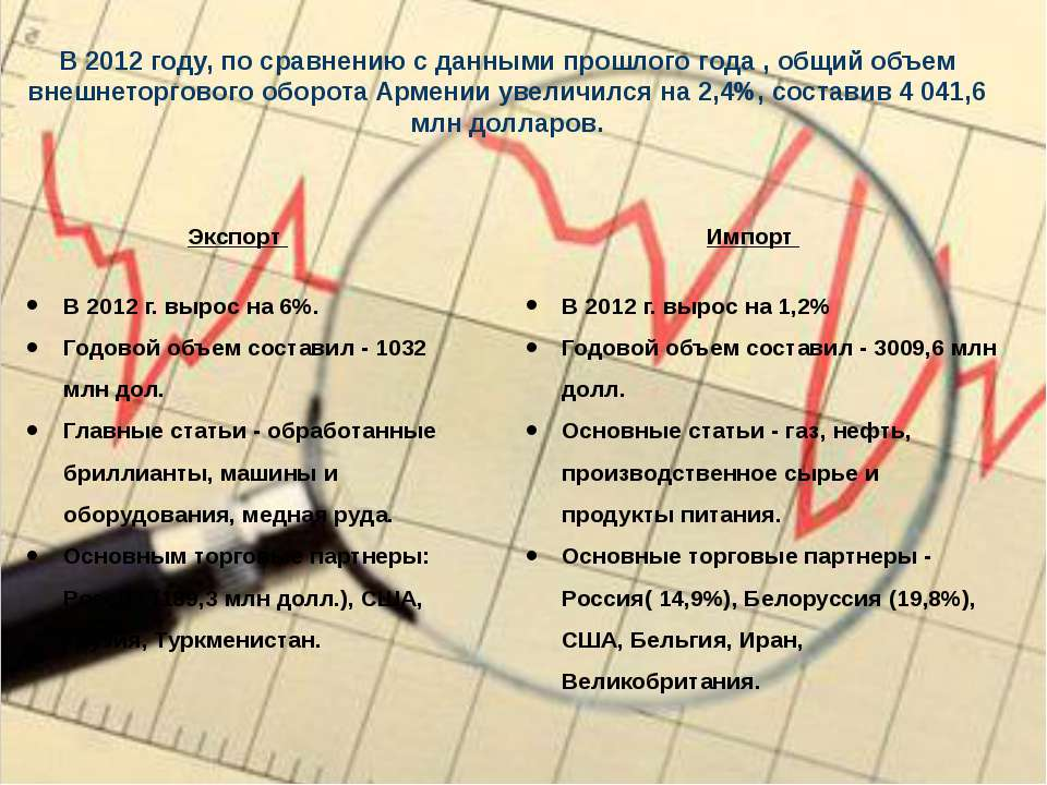 В 2012 году, по сравнению с данными прошлого года , общий объем внешнеторгово...