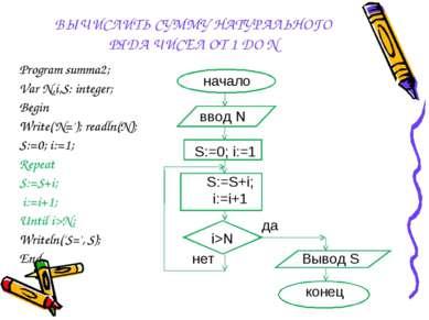 ВЫЧИСЛИТЬ СУММУ НАТУРАЛЬНОГО РЯДА ЧИСЕЛ ОТ 1 ДО N Program summa2; Var N,i,S: ...