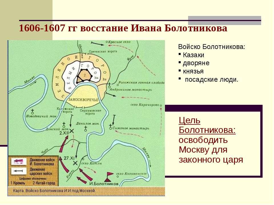 Цель Болотникова: освободить Москву для законного царя 1606-1607 гг восстание...