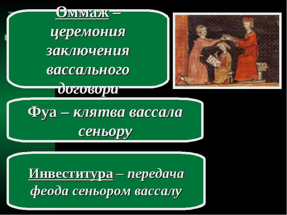 Оммаж – церемония заключения вассального договора Фуа – клятва вассала сеньор...