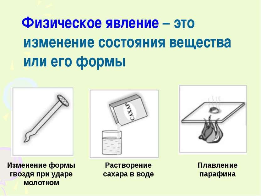 Физическое явление – это изменение состояния вещества или его формы Изменение...