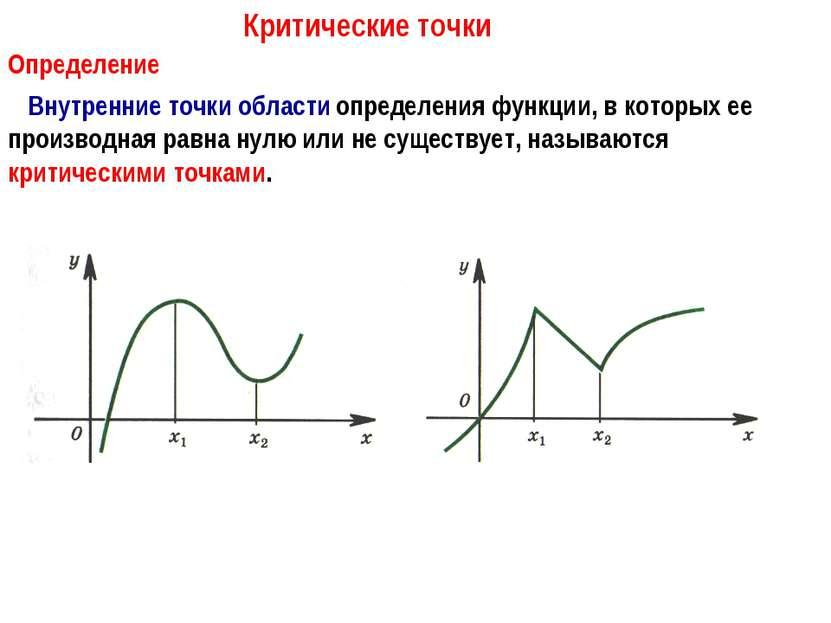 Определение Внутренние точки области определения функции, в которых ее произв...
