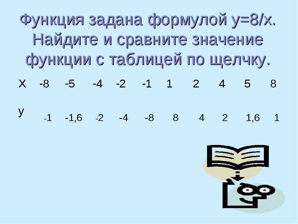 Функция задана формулой у=8/х. Найдите и сравните значение функции с таблицей...