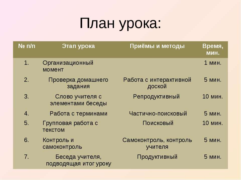 План урока: № п/п Этап урока Приёмы и методы Время, мин. 1. Организационный м...