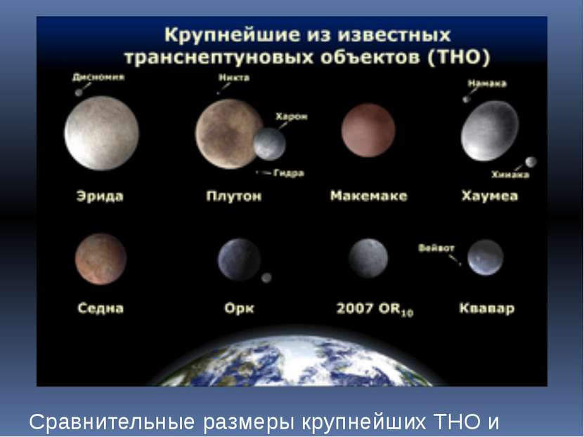 Сравнительные размеры крупнейших ТНО и Земли.