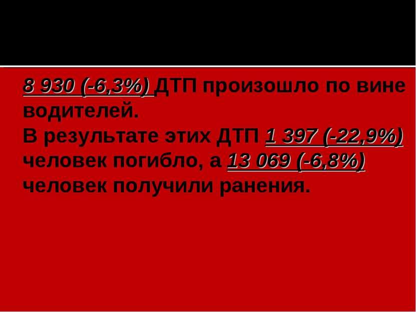 8 930 (-6,3%) ДТП произошло по вине водителей. В результате этих ДТП 1 397 (-...