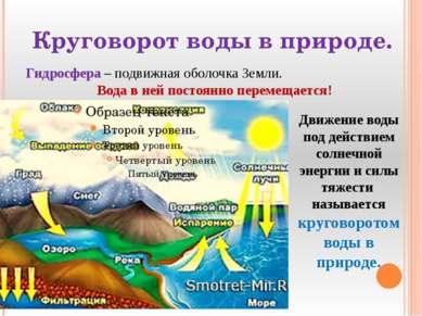 Круговорот воды в природе. Гидросфера – подвижная оболочка Земли. Вода в ней ...