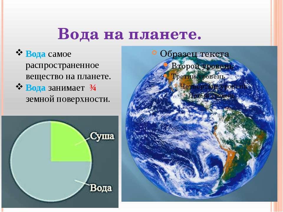 Вода на планете. Вода самое распространенное вещество на планете. Вода занима...