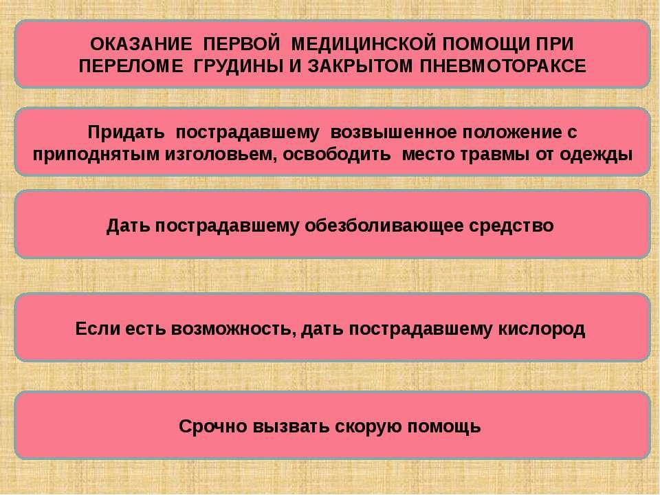 ОКАЗАНИЕ ПЕРВОЙ МЕДИЦИНСКОЙ ПОМОЩИ ПРИ ПЕРЕЛОМЕ ГРУДИНЫ И ЗАКРЫТОМ ПНЕВМОТОРА...