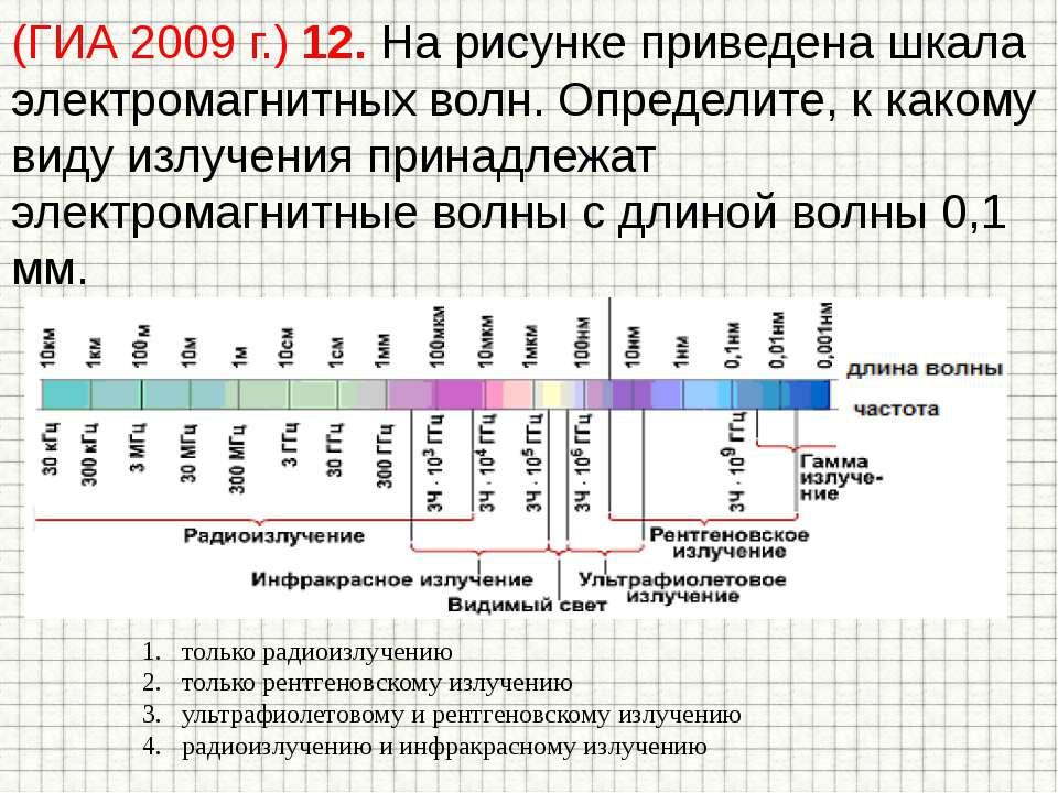 (ГИА 2009 г.) 12. На рисунке приведена шкала электромагнитных волн. Определит...