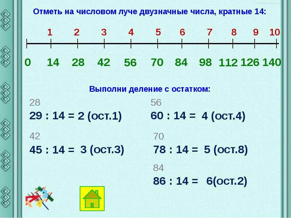 Отметь на числовом луче двузначные числа, кратные 16: 0 16 32 1 2 3 4 5 6 7 8...