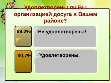 Удовлетворены ли Вы организацией досуга в Вашем районе? 69,2% 30,7% Удовлетво...