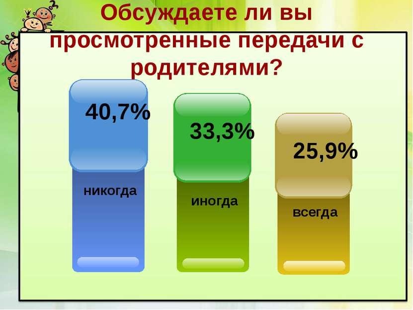 Обсуждаете ли вы просмотренные передачи с родителями? никогда 40,7% всегда 25...