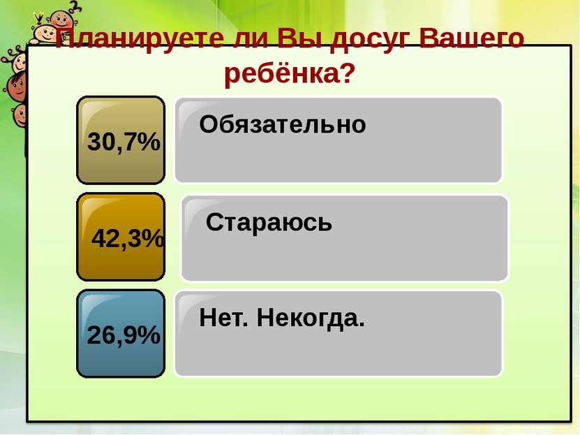 Планируете ли Вы досуг Вашего ребёнка? 30,7% 42,3% 26,9% Стараюсь Обязательно...