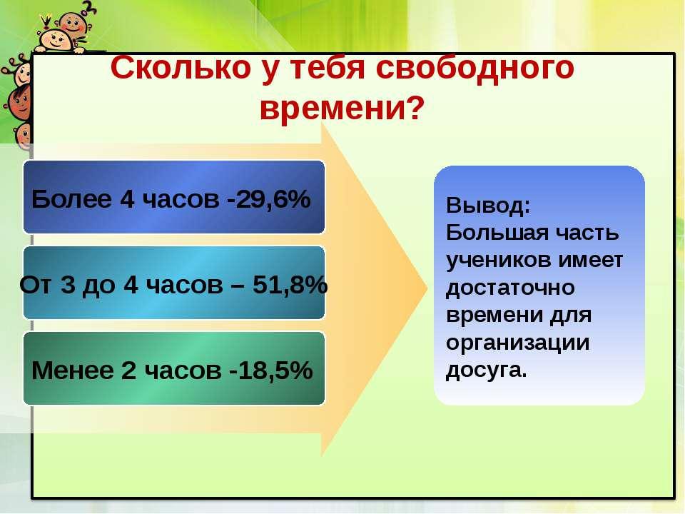 Сколько у тебя свободного времени? Более 4 часов -29,6% От 3 до 4 часов – 51,...