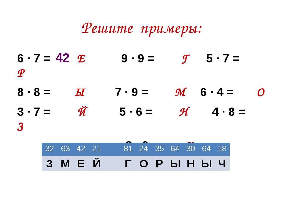 Решите примеры: 6 · 7 = Е 9 · 9 = Г 5 · 7 = Р 8 · 8 = Ы 7 · 9 = М 6 · 4 = О 3...