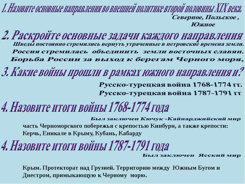 часть Черноморского побережья с крепостью Кинбурн, а также крепости: Керчь, Е...