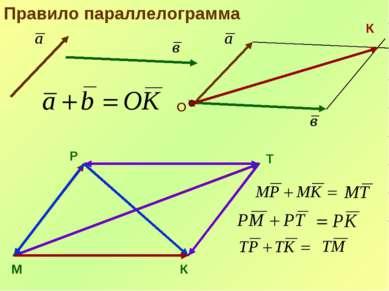Правило параллелограмма О К М Р Т К