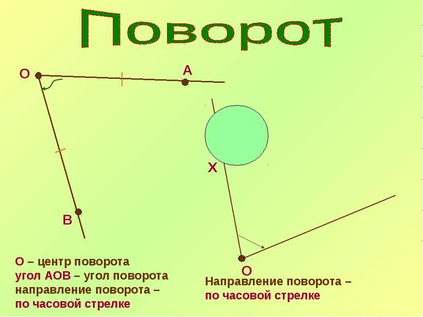 О А В О – центр поворота угол АОВ – угол поворота направление поворота – по ч...