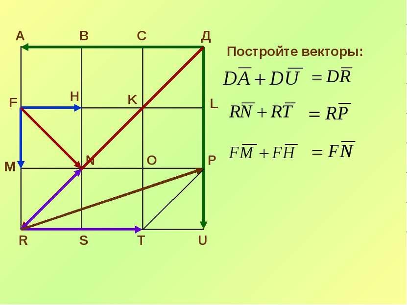 А В С Д F H K L M N O P R S T U Постройте векторы: