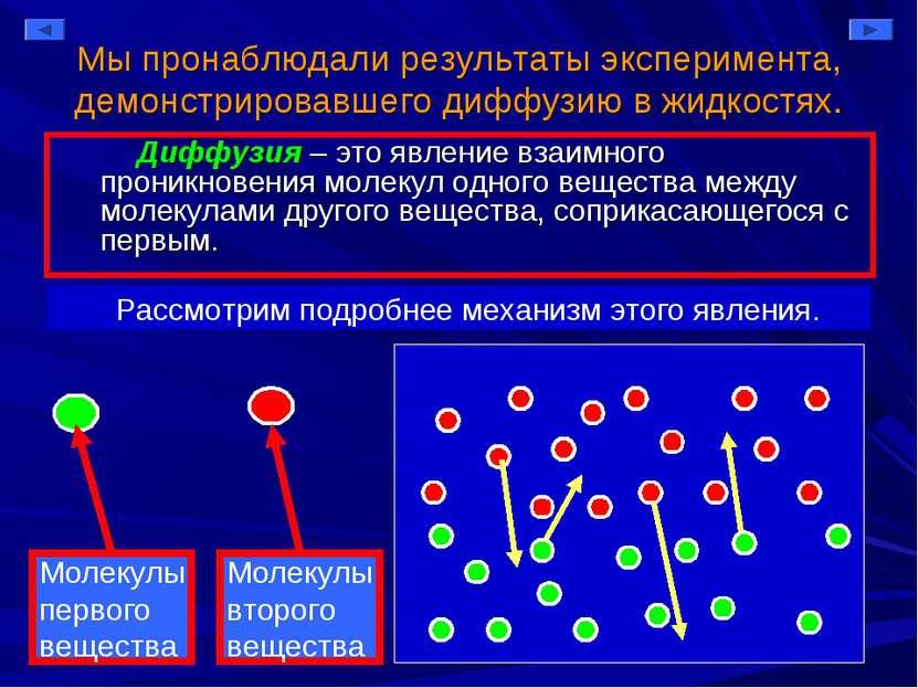 Мы пронаблюдали результаты эксперимента, демонстрировавшего диффузию в жидкос...