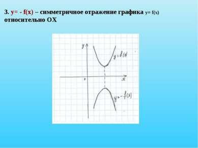 3. у= - f(х) – симметричное отражение графика у= f(х) относительно ОХ