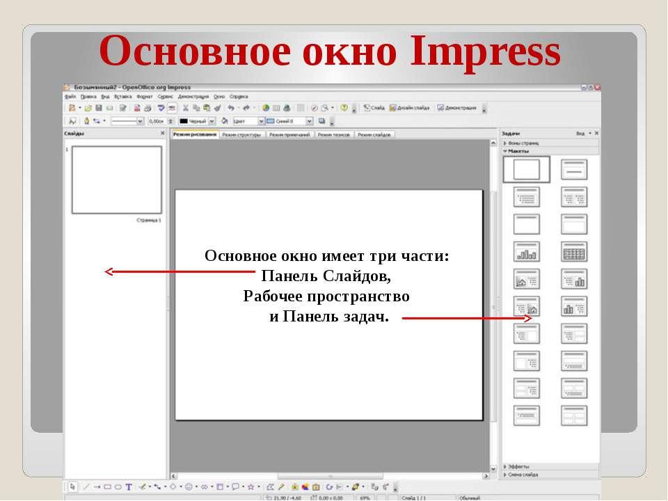 Основное окно Impress Основное окно имеет три части: Панель Слайдов, Рабочее ...