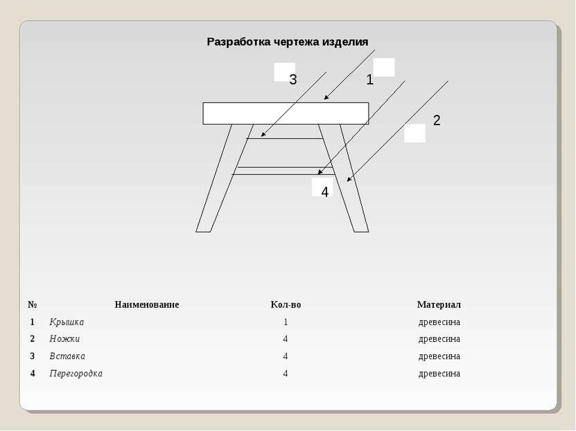 Разработка чертежа изделия 2 4 1 3 № Наименование Кол-во Материал 1 Крышка 1 ...