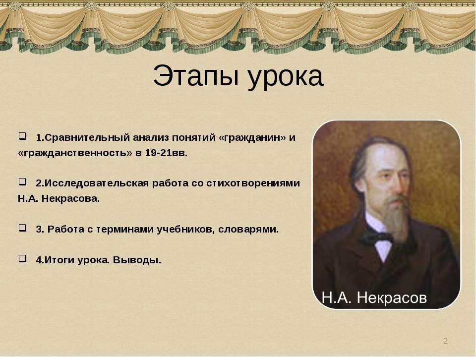 Этапы урока 1.Сравнительный анализ понятий «гражданин» и «гражданственность» ...